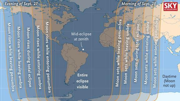 Centro y Sudamérica podrán ver el Eclipse Total de Luna y la superluna.