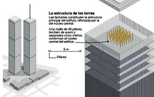 Estructura de las torres gemelas diseñada para soportar impactos.
