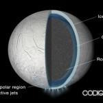 Encélado, un satélite de Saturno, tiene bajo su gruesa capa de hielo un colosal océano