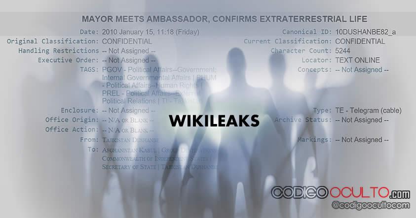 Wikileaks: Alcalde junto a Embajador confirma existencia de vida extraterrestre