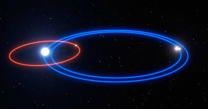 Astrónomos acaban de descubrir un exoplaneta que orbita tres estrellas