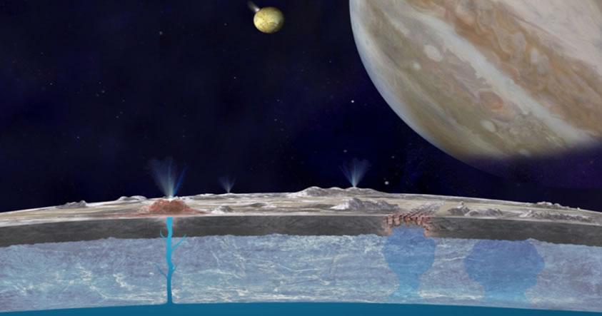 NASA anuncia descubrimiento de géiseres de agua en la superficie de Europa, la luna de Júpiter