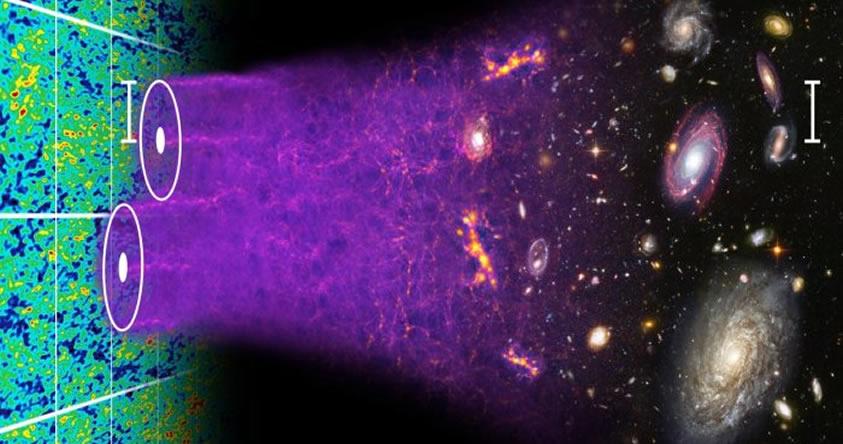 Neutrinos cósmicos han sido detectados y se confirma la última gran predicción del Big Bang