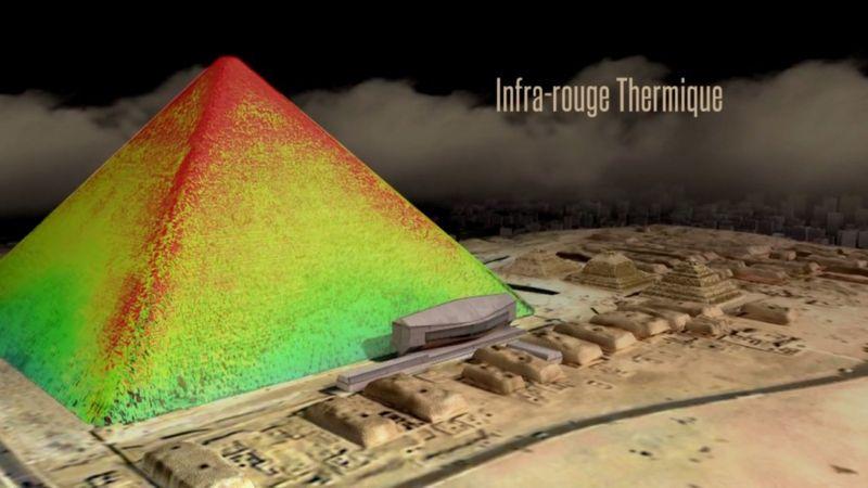 Procesamiento de uso de imágenes térmicas para detectar diferentes temperaturas dentro de la Pirámide.