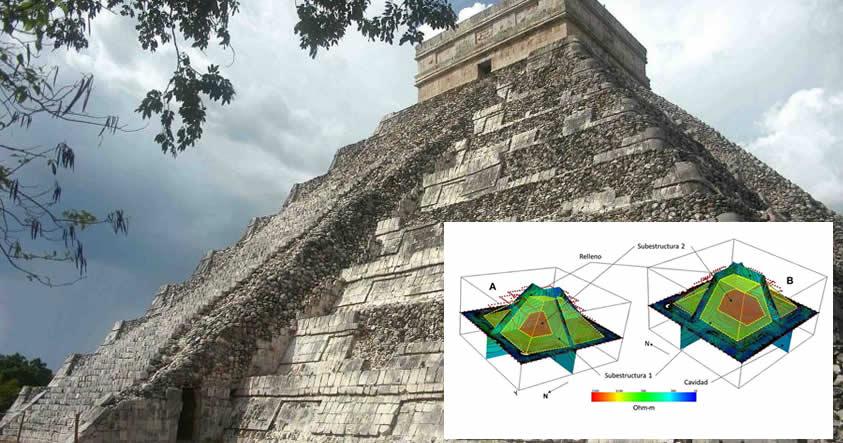 Iván Martínez: «Descubren una Pirámide Oculta dentro de la Pirámide de Kukulkán»