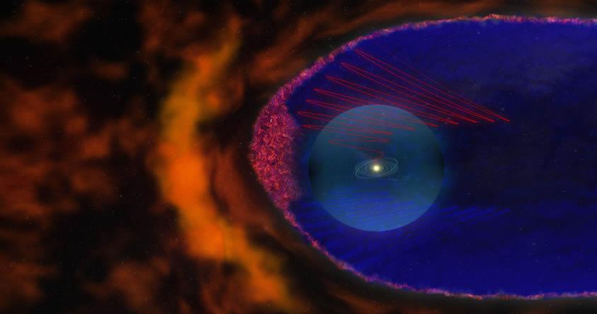 Detectan electrones de alta velocidad fuera del campo magnético, y NASA no puede explicarlo