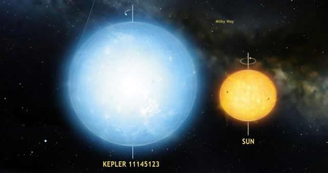 La estrella de Kepler 11145123 es el objeto natural más redondo que se haya registrado en el universo