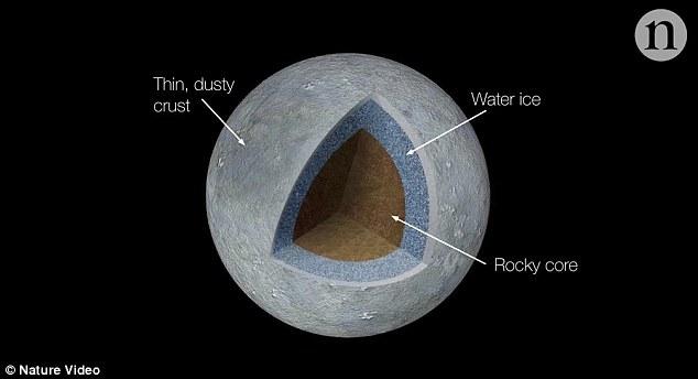 Impresión artística de la corteza de Ceres, incluyendo el fangoso océano de hielo bajo su corteza, que puede albergar vida extraterrestre.