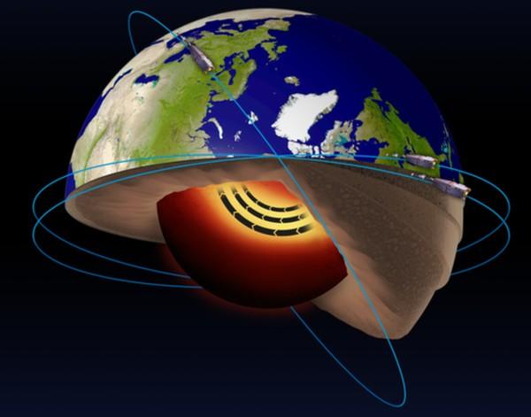 Una representación que indica donde el río se encuentra en movimiento - en el núcleo externo. Los satélites Swarm vuelan a unos cientos de kilómetros por encima del planeta y en el sentido de su campo magnético.