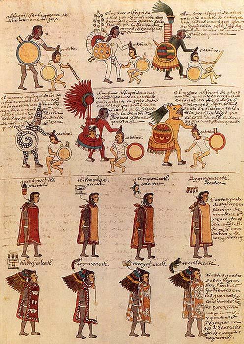 Folio 65º del Códice Mendoza, códice azteca de mediados del siglo XVI.