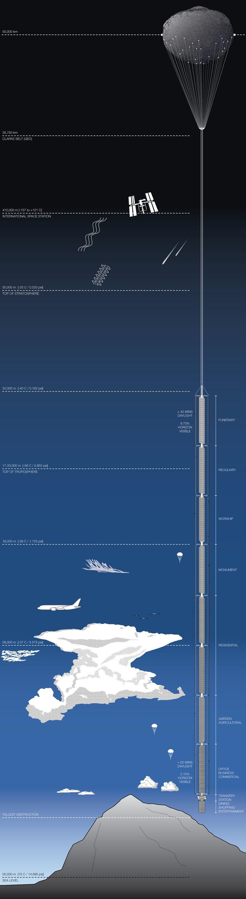 Eventos en el cielo: eclipses y  otros fenómenos planetarios  - Página 13 Analemma-ATMOS-diagram-01_1000