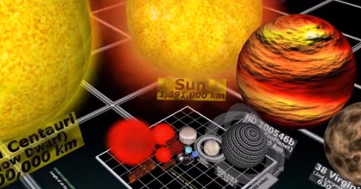 Este vídeo te mostrará desde lo más grande del Universo hasta lo más profundo de nosotros