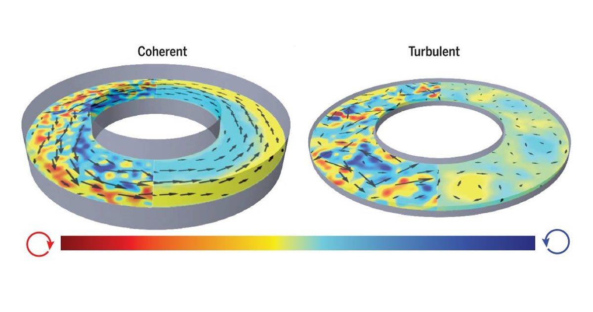 Científicos crean un fluido que puede autoimpulsarse a lo largo de una superficie plana