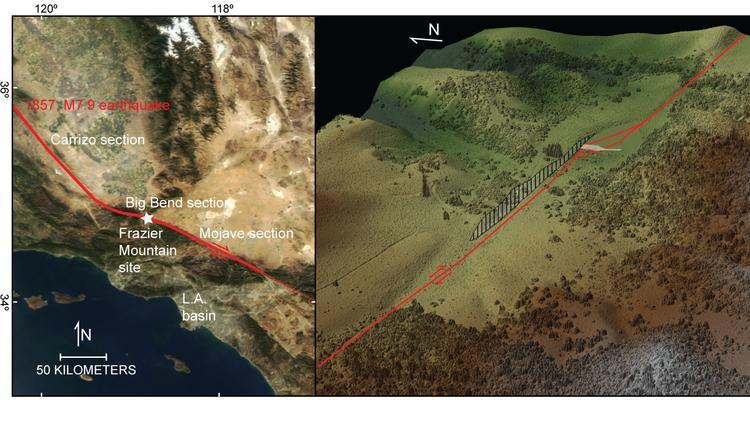 Imagen que muestra la ubicación donde los científicos estudiaron una sección de la falla de San Andrés, identificada por la línea roja, y encontraron que los terremotos no ocurrieron en promedio una vez cada 100 años. El terremoto más común que encontró tuvo una magnitud de 7,5. (USGS)