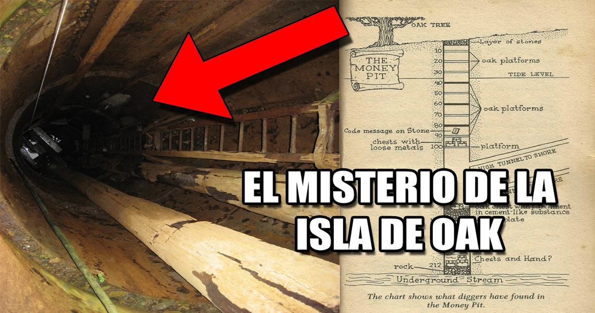 El misterio del Pozo que no tiene final en la Isla de Oak