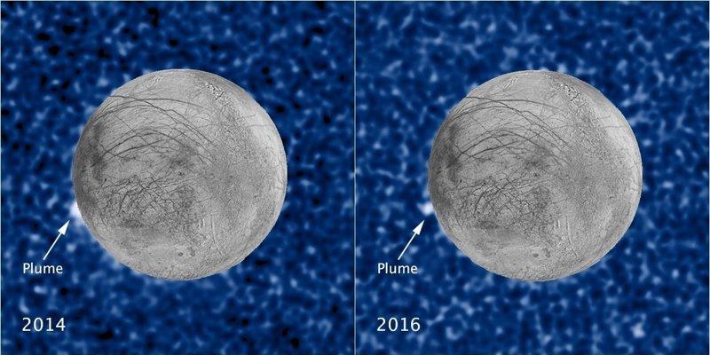 Estas imágenes compuestas muestran un presunto penacho de material en erupción con dos años de diferencia desde el mismo lugar en Europa, la luna helada de Júpiter. Los dos penachos, fotografiados en luz UV por el Hubble, fueron vistos en silueta cuando la luna pasó por delante de Júpiter.