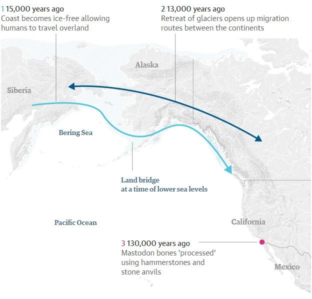 A Reescribir la Historia: Humanos en América hace 130.000 años