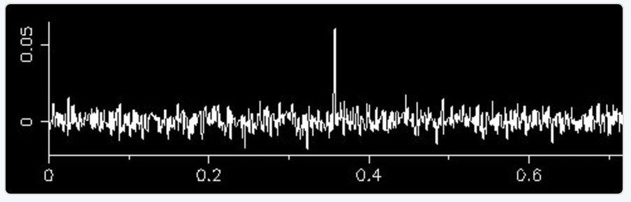 Eventos en el cielo: eclipses y  otros fenómenos planetarios  - Página 13 Signal-1