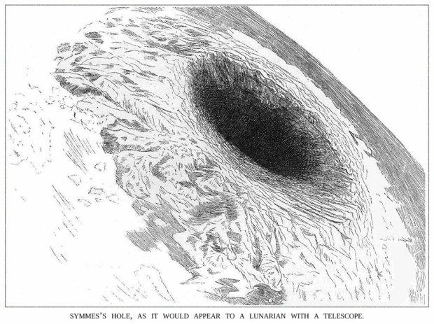 La entrada a la Tierra Hueca según Symmes, tal y como la veríamos desde la luna con un telescopio. Ilustración del Harper's New Monthly Magazine de Octubre de 1882