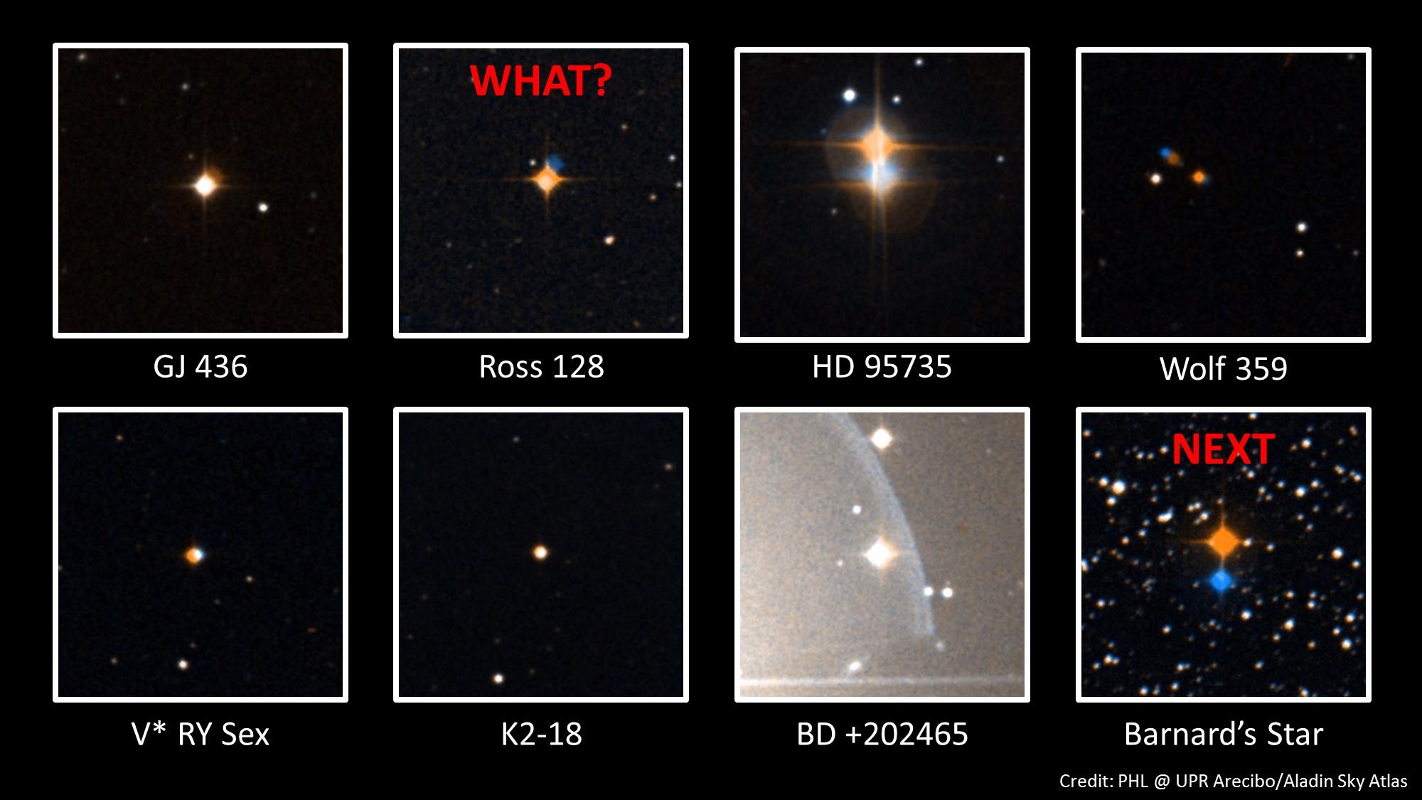 Observaciones realizadas en diversas estrellas enanas rojas, entre ellas a las estrella Ross 128, y realizadas por el PHL de la Universidad de Puerto Rico en Arecibo.