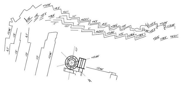 Arriba: vista de dibujo de arriba de los valores angulares que muestra compleja de Sacsayhuamán. Dibujo cortesía de Derek Cunningham