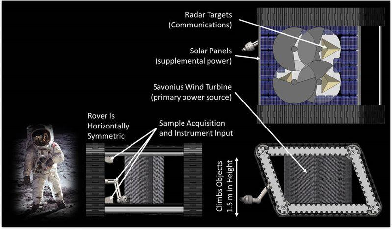 Una mirada dentro del rover de AREE (al lado de un astronauta para la escala). El viento sería canalizado a través del cuerpo del rover para obtener la energía primaria. Los objetivos giratorios en la parte superior podrían ser «silbados» por radar, enviando datos como código Morse.
