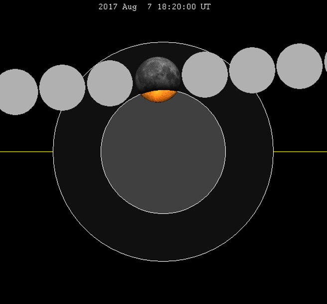 Una parte de la Luna cruzará la sombra terrestre, llegando a verse oscurecida hasta unos instantes después de su salida sobre el horizonte