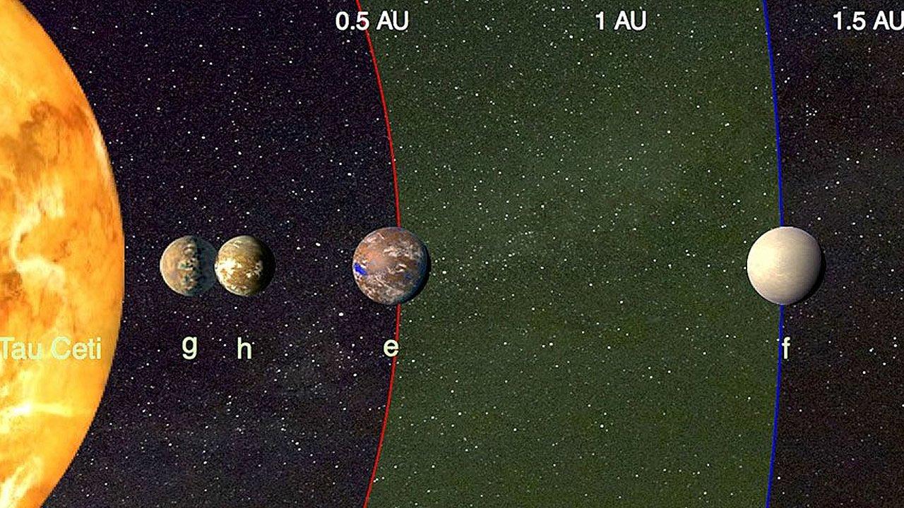 Due pianeti abitabili scoperti 12 anni luce di distanza, i potenziali candidati colonizzazione interstellare