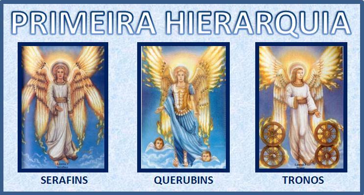 Primera jerarquía de ángeles