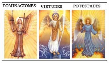 Segunda jerarquía de ángeles