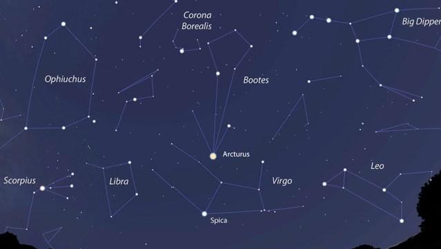Constelación Bootes