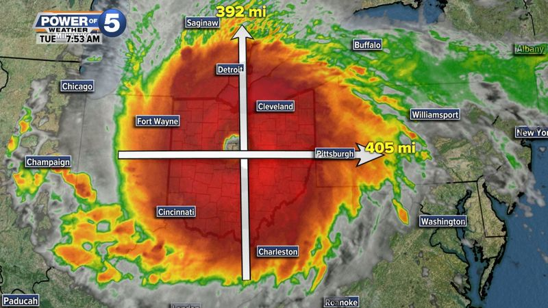 El huracán Irma ahora es de categoría 5 y es una «bestia». Es más grande que el estado de Ohio, si eso ayuda a ponerlo en perspectiva.