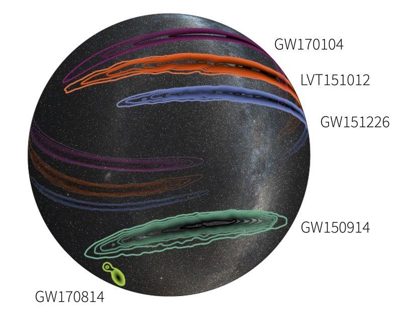 Las grandes rayas muestran el área a la que se identificaron las colisiones anteriores. La pequeña mancha verde en la parte inferior izquierda es donde se originó GW 170814.