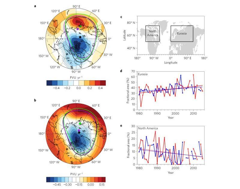 Posición del vórtice polar y área fraccional de las regiones cubiertas por el vórtice polar