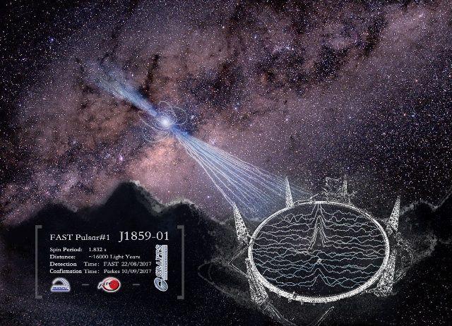 El radiotelescopio más grande del mundo, FAST, descubre nuevos pulsares