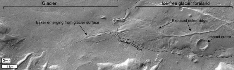 Los eskers en marte sobresaliendo cerca del Polo Sur del planeta