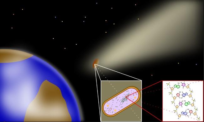 La vida podría llegar del espacio y sembrar planetas, a través del polvo espacial