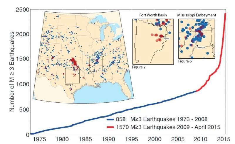 Aumento de la tasa de actividad sísmica en el centro de Estados Unidos, que muestra la ubicación de los sismos de magnitud 3 o superior antes y después de 2008
