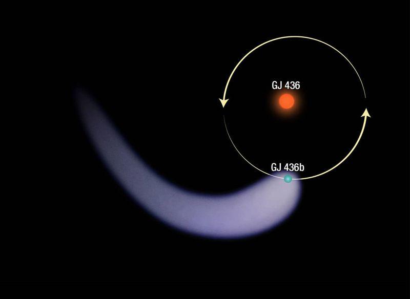 Representación del movimiento del planeta GJ 436b alrededor de los polos de su estrella