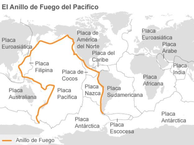 La falla submarina de Cascadia está ubicada en el Cinturón de Fuego del Pacífico, donde ocurren el 90% de los terremotos del planeta