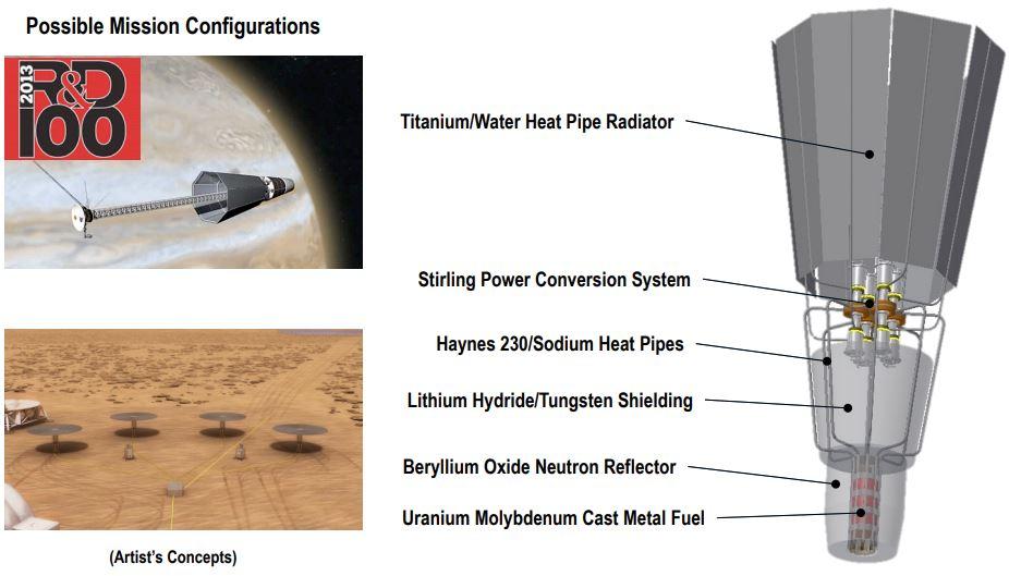 Posibles configuraciones del sistema Kilopower
