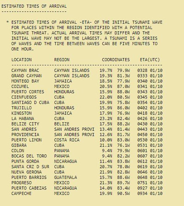 Esta son los posibles horarios de la llegada del primer oleaje del maremoto