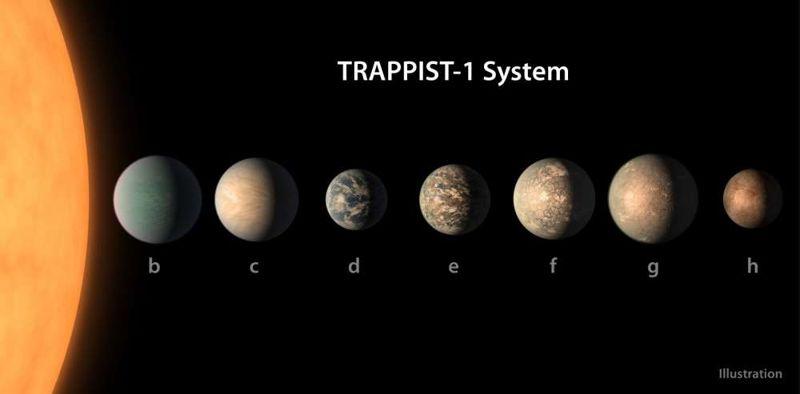 Los planetas de TRAPPIST-1 parecen rocosos, y pueden tener grandes cantidades de agua