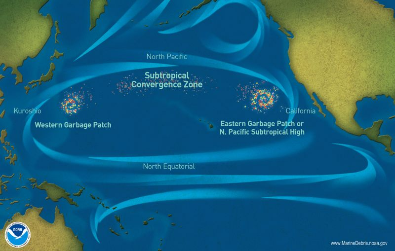 Gran Parche de Basura del Pacífico