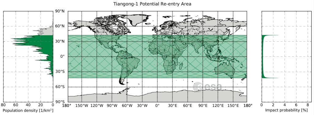 Mapa que muestra las zonas de la atmósfera donde la estación espacial podría hacer su reingreso