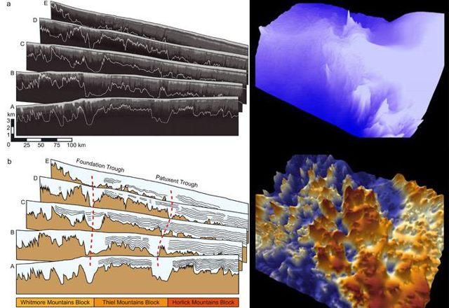 Diagramas esquemáticos tridimensionales para resaltar la morfología de las depresiones de Patuxent y de Foundation