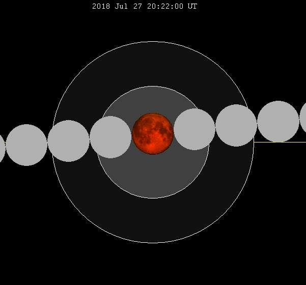 Eventos en el cielo: eclipses y  otros fenómenos planetarios  - Página 21 Lunar-eclipse