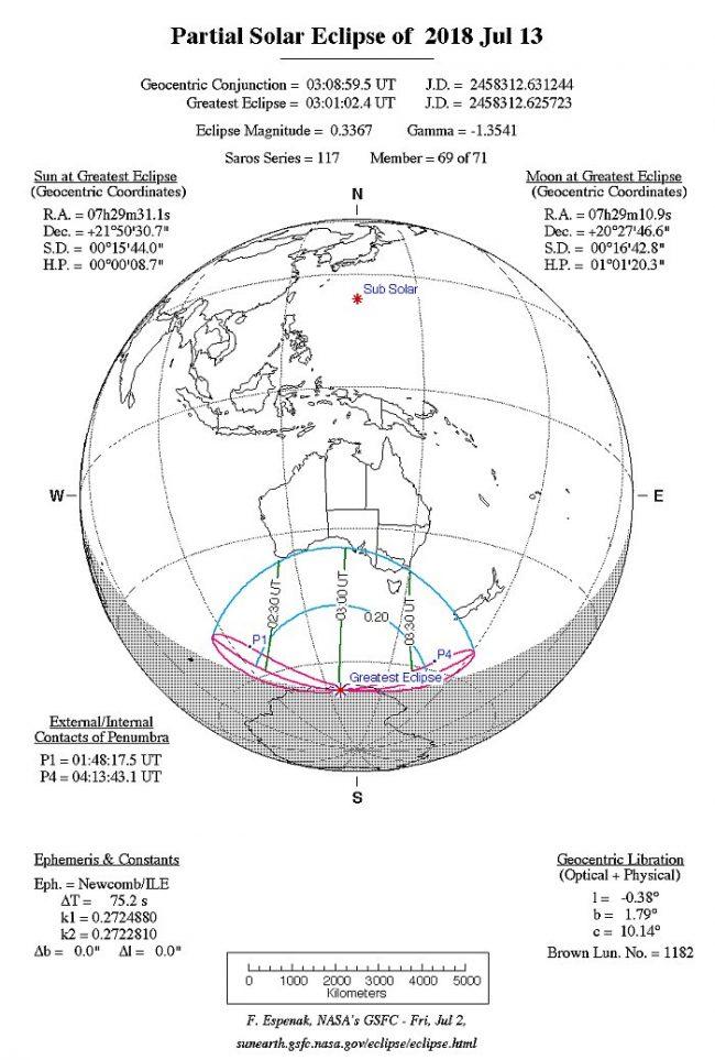 Eventos en el cielo: eclipses y  otros fenómenos planetarios  - Página 22 Eclipse-solar-parcial-viernes-13-julio-2018-650x963