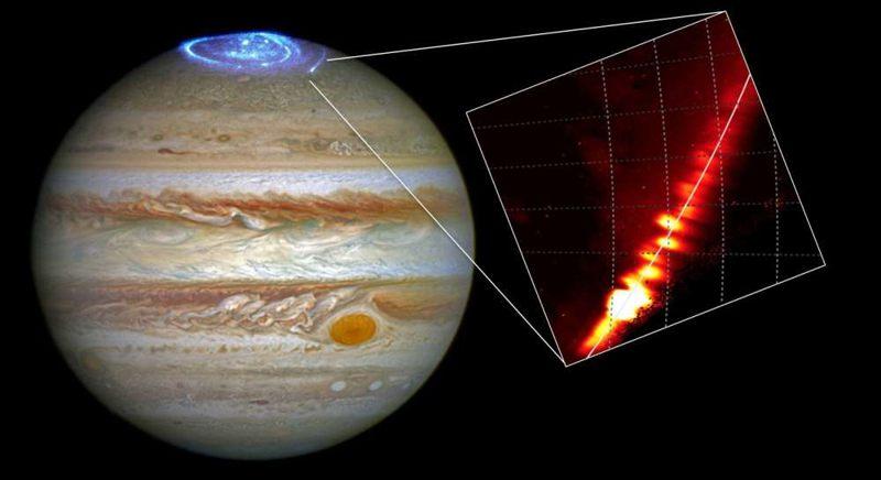 En la imagen podemos ver una representación del movimiento de Io a través de la aurora visto por Juno (recuadro) en una imagen del Hubble (principal)