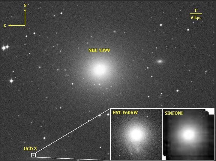 Una imagen óptica de la galaxia elíptica gigante NGC 1399 y su satélite UCD3. Panel izquierdo: la imagen de UCD3 en el filtro F606W obtenida por el telescopio Hubble. Panel derecho: una imagen infrarroja de UCD3 obtenida con el espectrógrafo SINFONI.